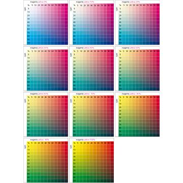 CMYK-Farbtafeln