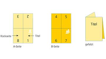 8-seitiger Folder mit Kreuzfalz